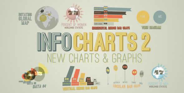 InfoCharts 2