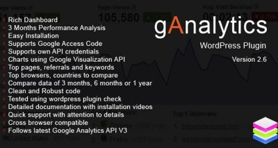 gAnalytics - Google Analytics WordPress Plugin