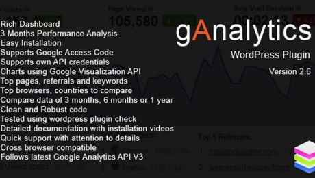 gAnalytics – Google Analytics WordPress Plugin