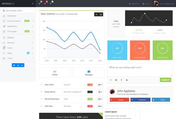 Bratilius Bootstrap Responsive Admin UI