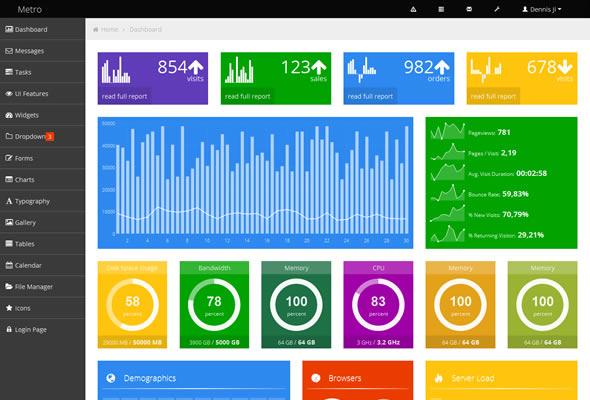 Metro Dashboard Bootstrap Admin Theme